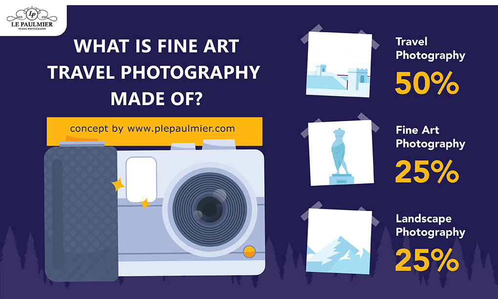 what is fine art travel photography infographic